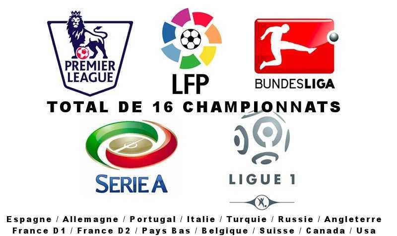 Soccer11 challenge prédictions 2020-2021