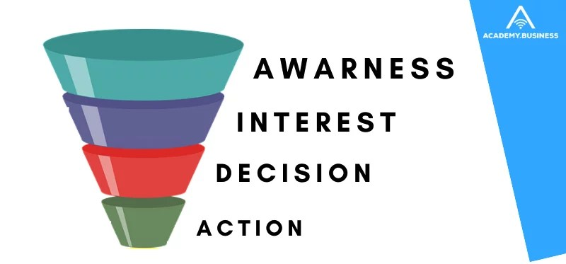 the four stages of a sales funnel
