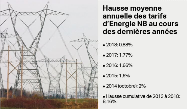 Web_Energie NB