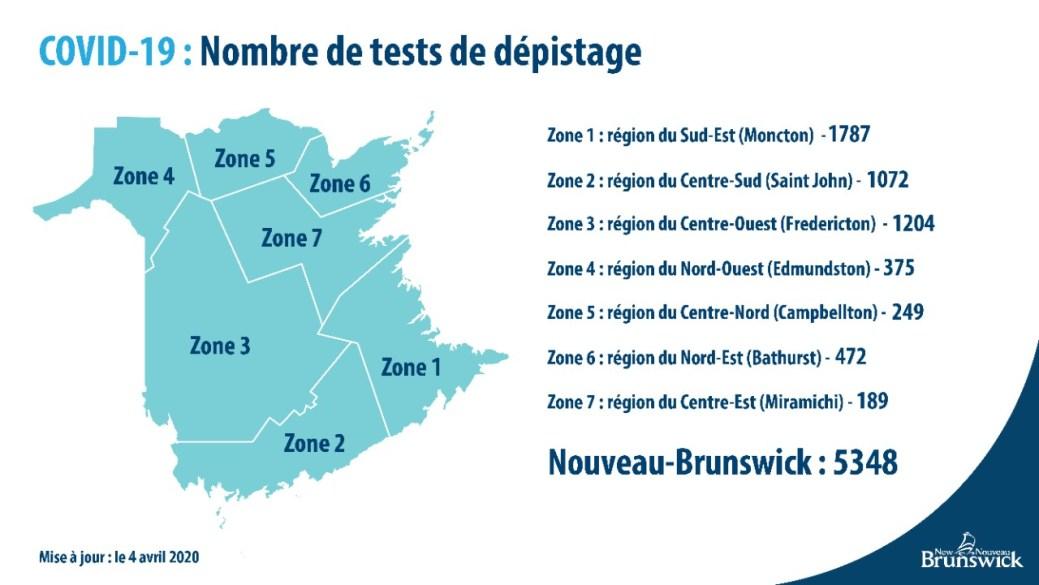 Coronavirus, les cas positifs dans la province de Rovigo continuent d'augmenter