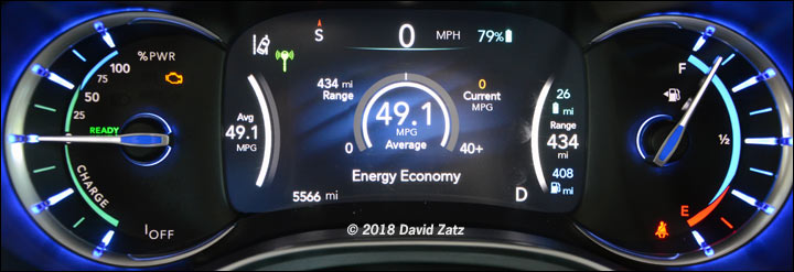 Chrysler Pacifica Hybrid review: energy economy