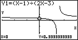 Gráfico de g