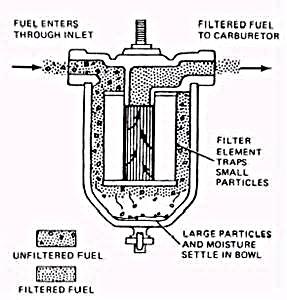 Fuel Filter for Daihatsu Isuzu for Mazda Mitsubishi Suzuki