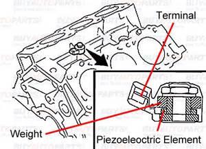Brand New Knock Sensor for Subaru Forester Impreza Liberty