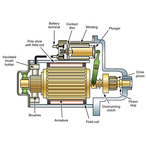 small resolution of holden starter motor wiring diagram jeffdoedesign com basic motor starter wiring diagram 3 phase motor starter wiring