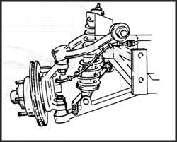 1928 Chevrolet Wiring Diagram 1955 Chevrolet Wiring