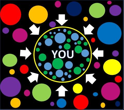 Filter Bubble: industria informazione
