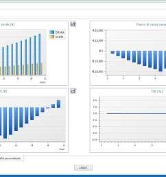 photovoltaic system profitability [ 1280 x 720 Pixel ]
