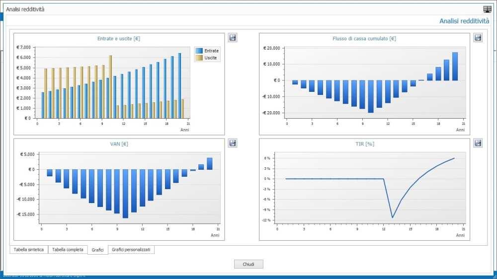 medium resolution of photovoltaic system profitability