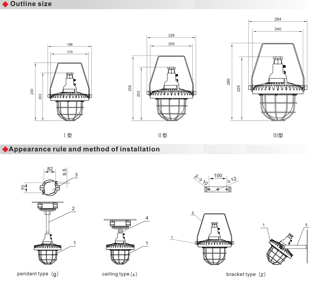 Led Explosion Proof Lighting Explosion Proof Energy