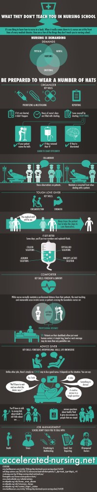What they don't teach you in nursing school [INFOGRAPHIC]