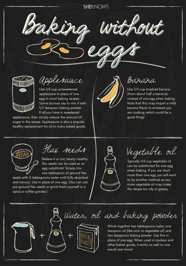 baking without eggs