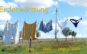 HFC kliimasoojenemine