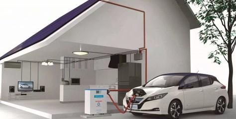 Möödunud aastal kasvas Euroopas elektriautode müük 47% ent neid on ikkagi vähe