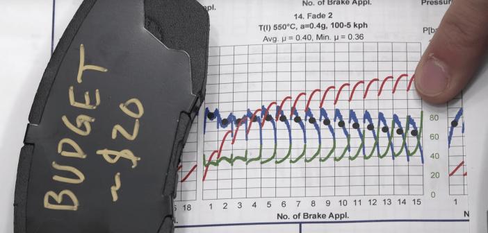 Eksperiment: kas odavamad piduriklotsid on sama head kui kallid originaalid?