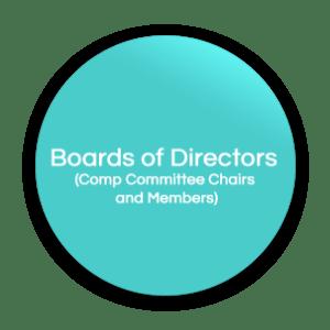 board of directors circles - board-of-directors-circles