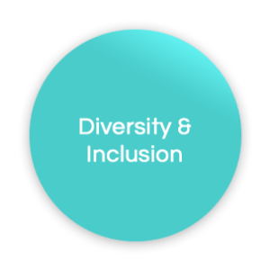diversity inclusion circles - diversity-inclusion-circles
