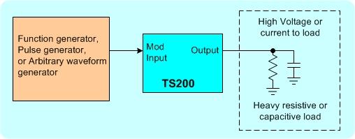 Circuit Diagram To Offset Large Dc Offset Amplifiercircuit