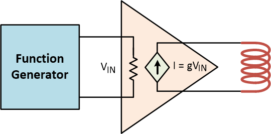 Constant Current Source Circuit With Output Current Going From Zero Of