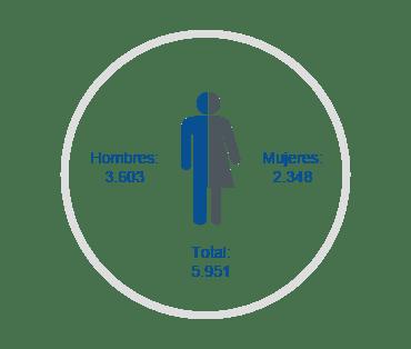 solicitantes-beneficiarios-proteccion-asilo