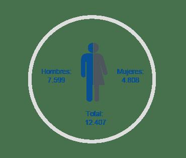 inmigracion-accem-personas-migrantes
