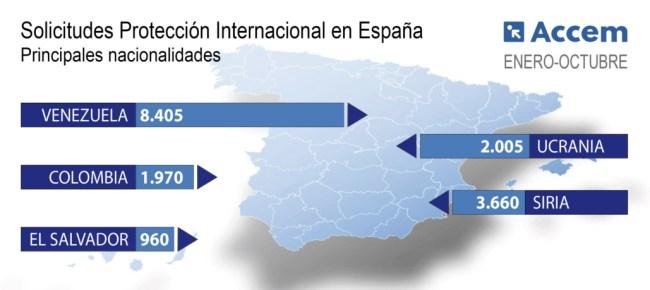 Origen de los solicitantes de protección internacional en España. En.-Oct. 2017.