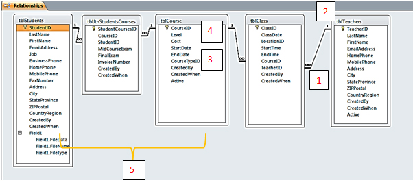 er diagram visio 2013 database gfs mean 90 wiring addition access model on data visio, addition, free engine image for user ...