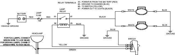 wiring diagram for a 4 pin relay index of postpic 2013 11 single phase borewell starter install old bike toyskids co up driving lights dbw dirtbikeworld net members automotive diagrams