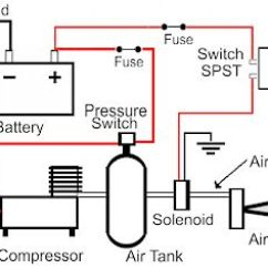 Air Horn Wiring Diagram With Relay Kenwood Home Stereo 12 Volt Replacement Horns And Specialty Installation Tank Supply Solenoid Activation