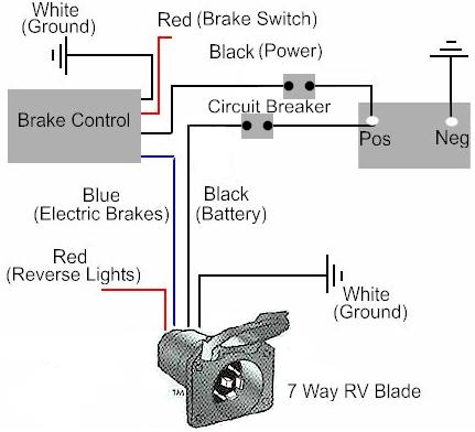 trailer brake wiring diagram,