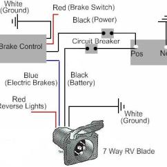Electric Brakes Wiring Diagram Ac Relay How To Install A Trailer Brake Controller On Tow Vehicle