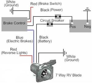 circuit diagram: Pole Travel Trailer Connector Wiring
