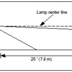 Wiring Diagram For 12 Volt Driving Lights 12v Cigarette Lighter Plug How To Wire Fog And Harness Light Aiming