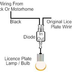 Basic Car Wiring Diagram Jeep Jk Radio Trailer Tow Bar For Towing Optional License Plate