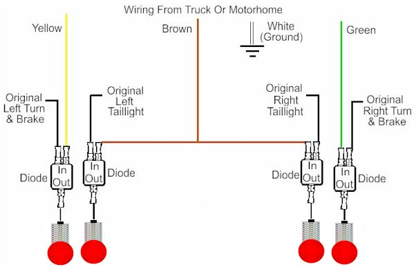basic car wiring diagram origami gun trailer tow bar for towing 2 wire vehicle truck motorhome to towed