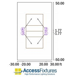 hid fixture photocell wiring diagram jzgreentown com wiring diagram for metal halide  [ 1000 x 1000 Pixel ]