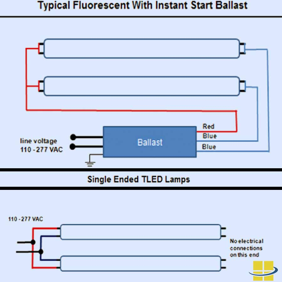 Rewire Fluorescent Light Led