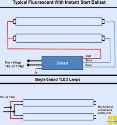 t8 led lamps q u0026a retrofitting ballasts tombstonesif you are considering purchasing or [ 900 x 900 Pixel ]