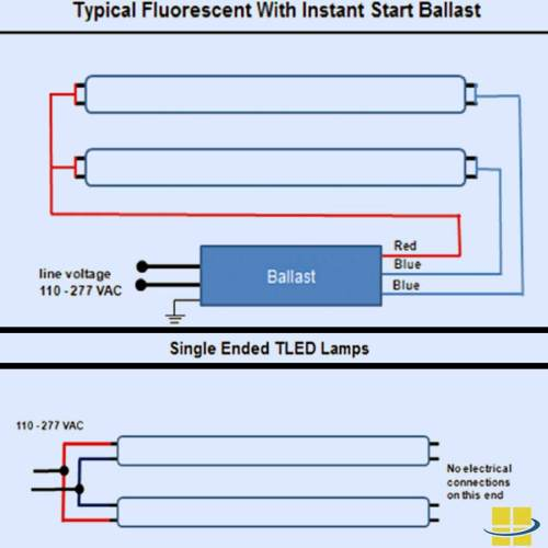 small resolution of t8 led lamps q a retrofitting ballasts tombstones led driver wiring diagram if you are