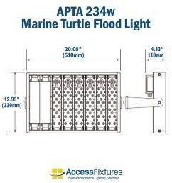 apta 234w turtle friendly led flood light 120 277v 200 000 hr  [ 1000 x 1000 Pixel ]