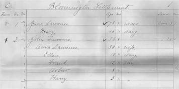 Page 10 of 1889 Mdewakanton Census
