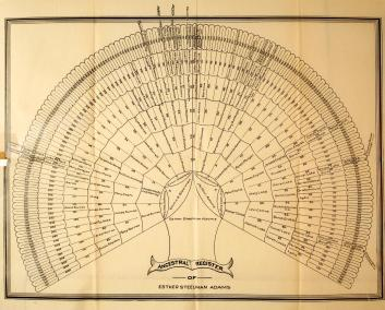 Ancestor Register of Esther Steelman Adams