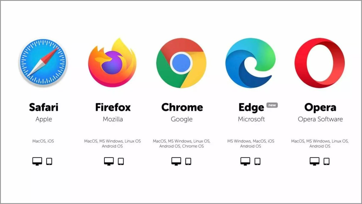 differnet-browsers
