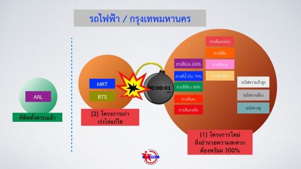 Metro Train System OV#1