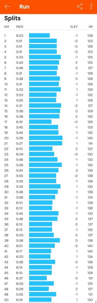 ภาพ บันทึกการวิ่งทุก 1 กิโลเมตร (ครึ่งแรก 50K)