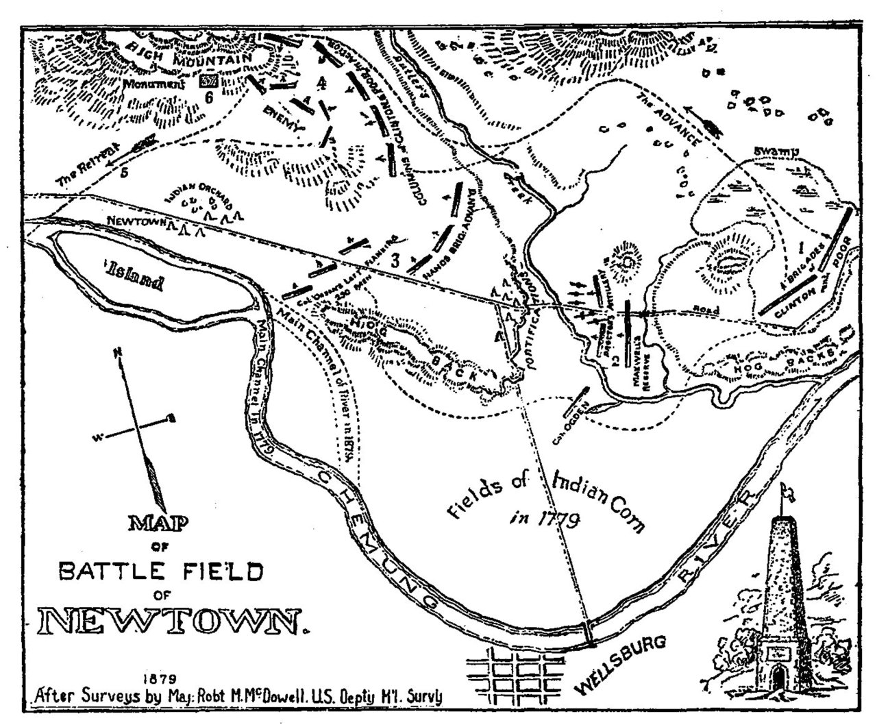 Map Of The Battlefield Of Newtown