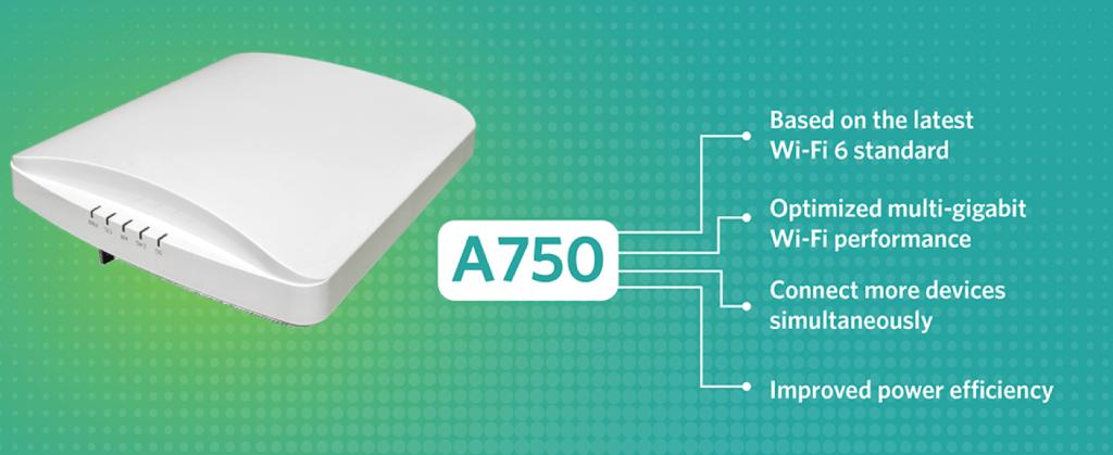 Wi-Fi 6 A750