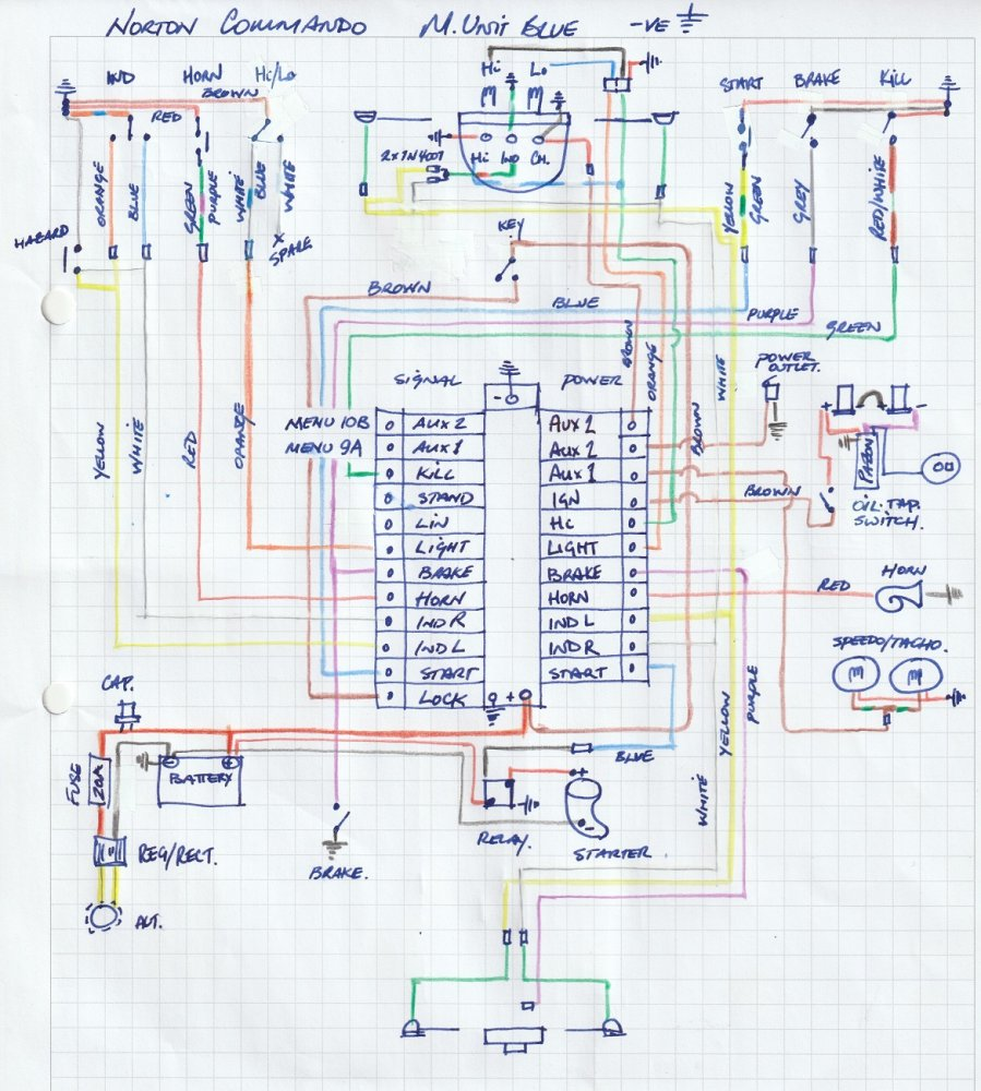 wiring diagram for motorcycle hazard lights eye lens ray rewiring with m unit blue norton commando forum diag small jpg