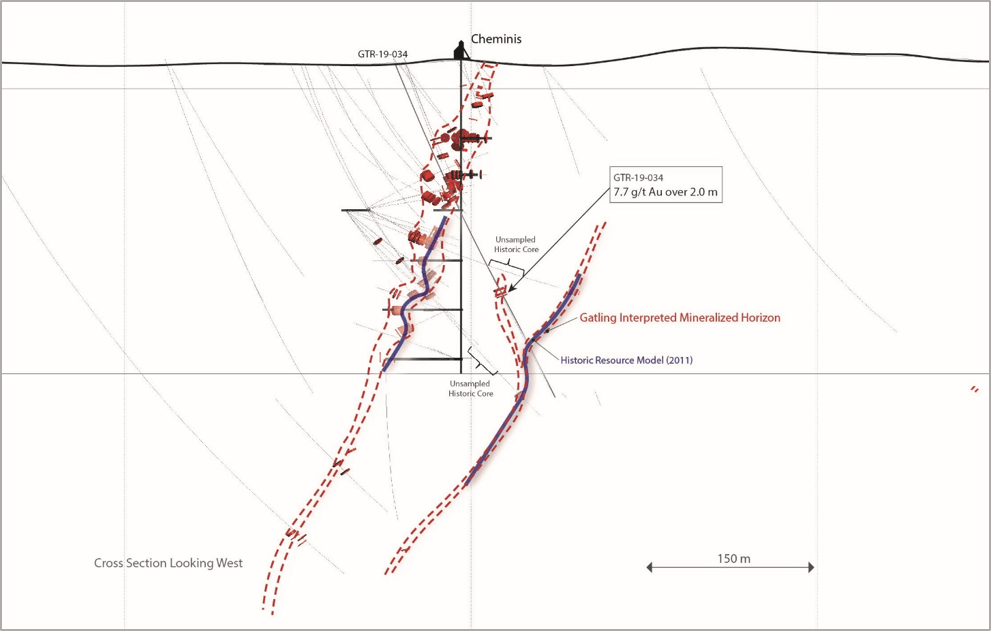 Gatling Drills High-Grade and Near Surface Mineralization