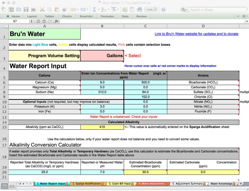 Bru'n Water Free Spreadsheet v 1.17a Water Report Input Error